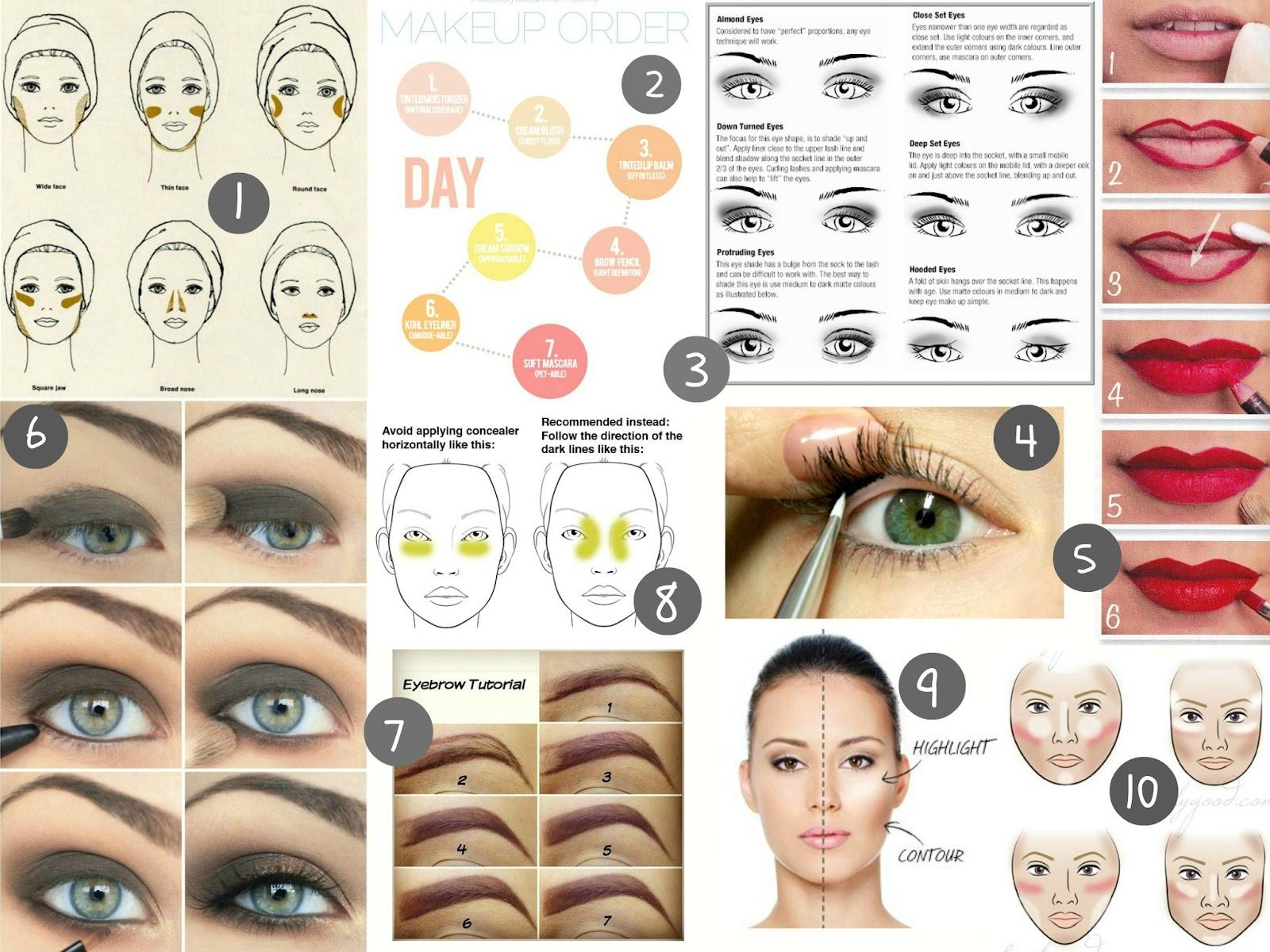 инструкция по нанесению макияжа лица список