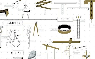 Posters de herramientas del taller y de la cocina la for Herramientas cocina