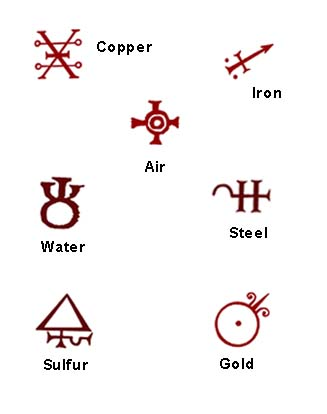 Alchemical Emblems  Occult Diagrams  and Memory ArtsAlchemy Elemental Symbols