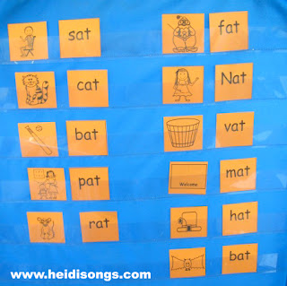 Kindergarten Lesson Plans For Teaching Letter Sounds - lesson ...