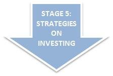 Stage 5: Strategies on Investing