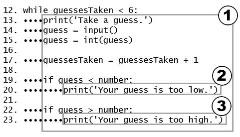 bloques de programacion