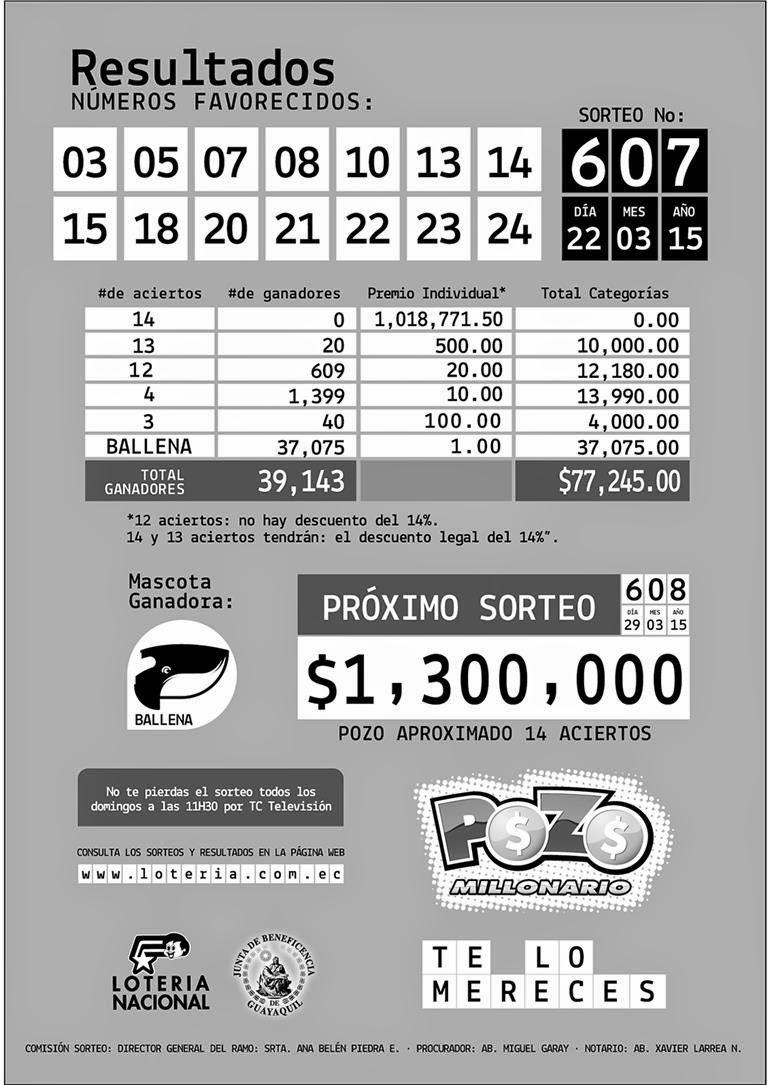 numeros ganadores pozo millonario 22 marzo 2015