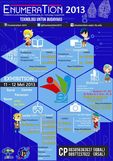 Event Teknologi Untuk Budayaku