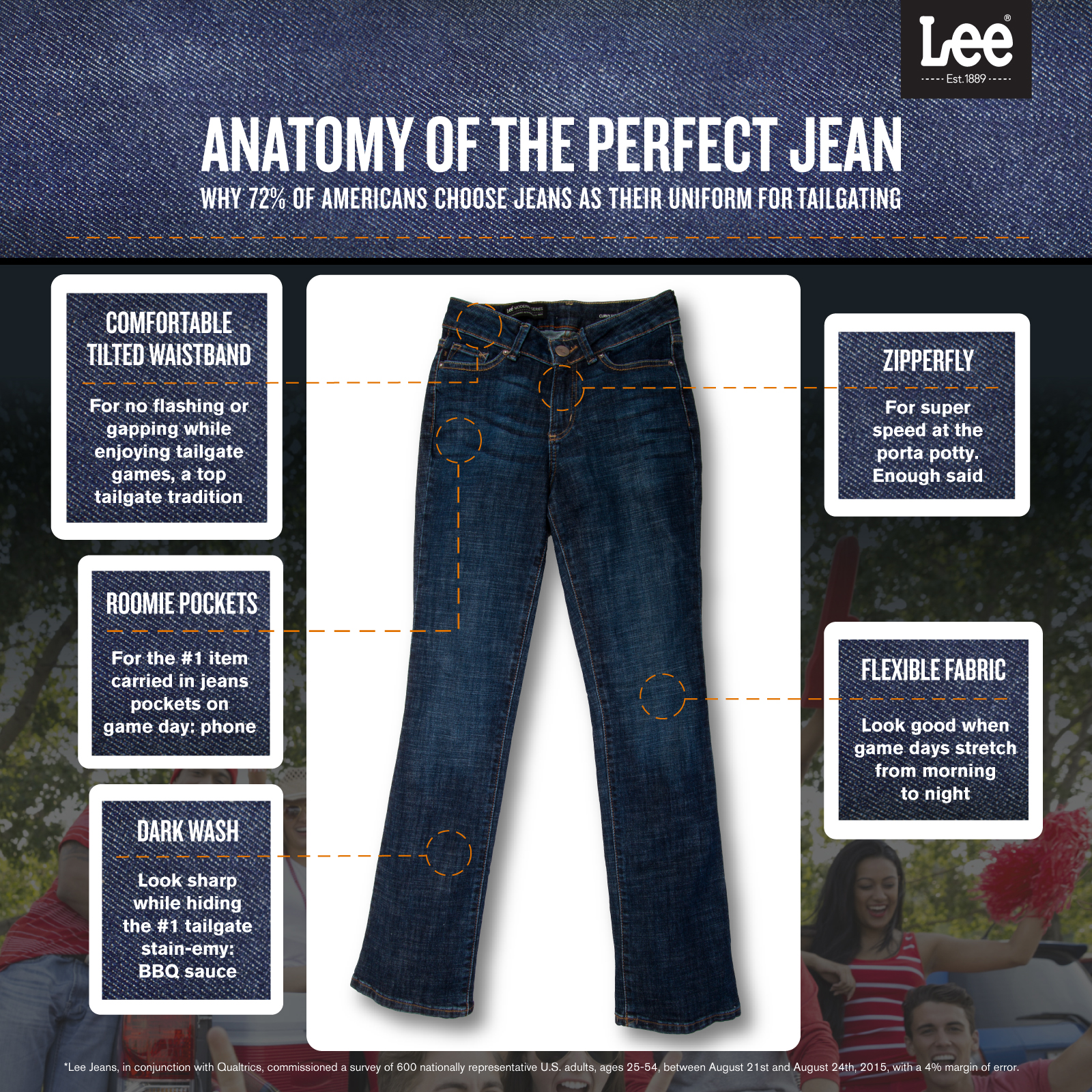 The ABCD Diaries: Lee: The Anatomy of the Perfect Jean