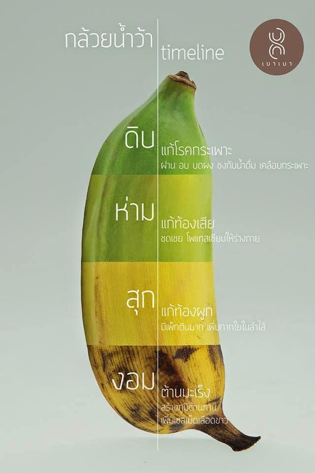 กล้วยดีจริงๆ