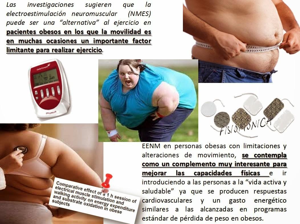FISIOMÓNICA: EENM (NMES): Electro Estimulación Neuro-Muscular y ...