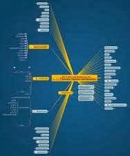 Εργαλεία web 2