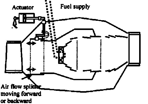Schematic Diagram Of A Variable Geometry Combustor
