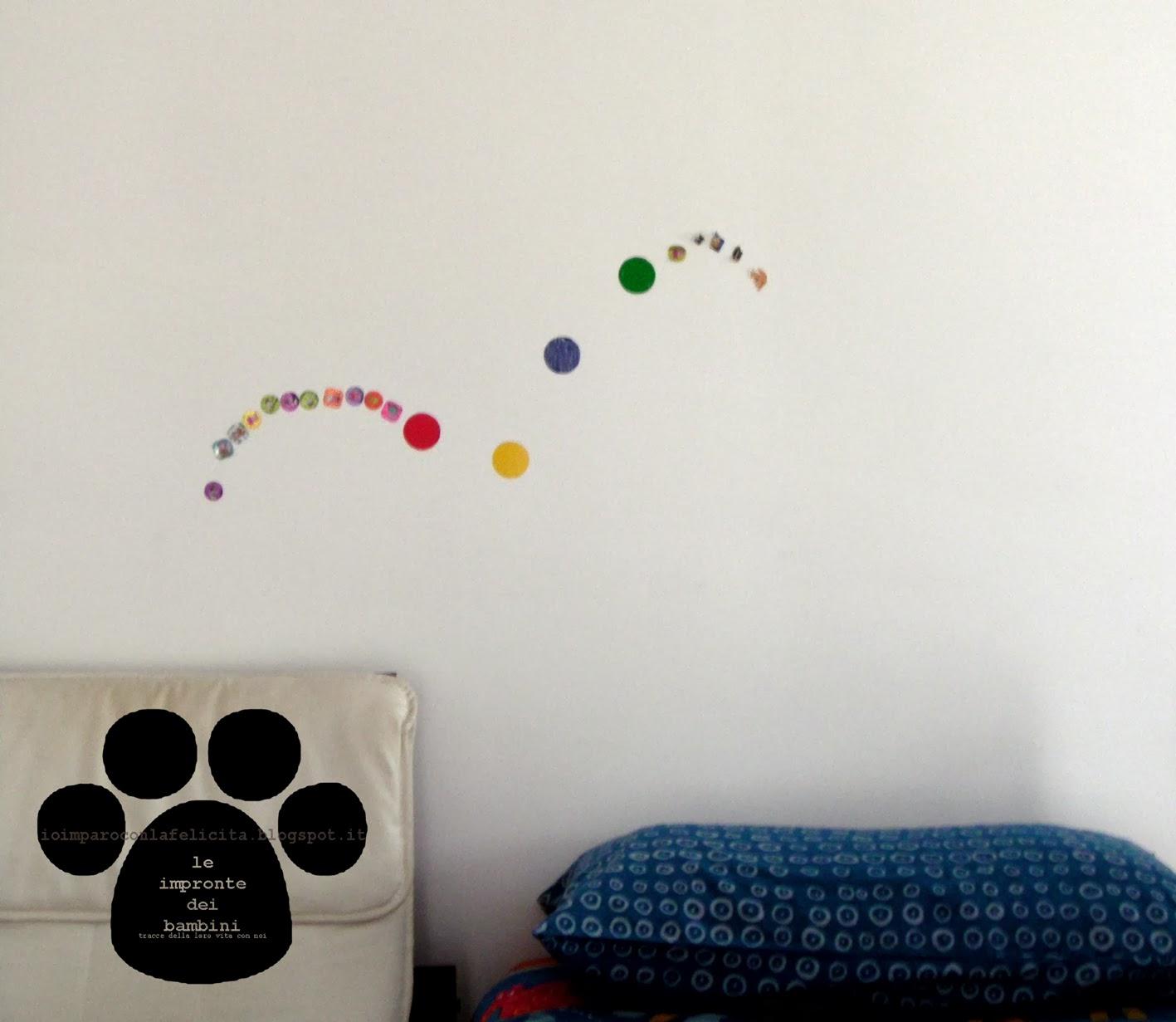 Decorazioni pareti bimbi awesome idea piccola cameretta - Decorazioni camera bimbi ...