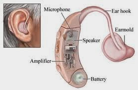 Hearing Aids - The Solution to Hearing Problems