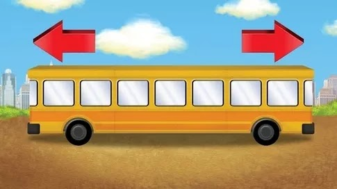 Which way is the school bus facing