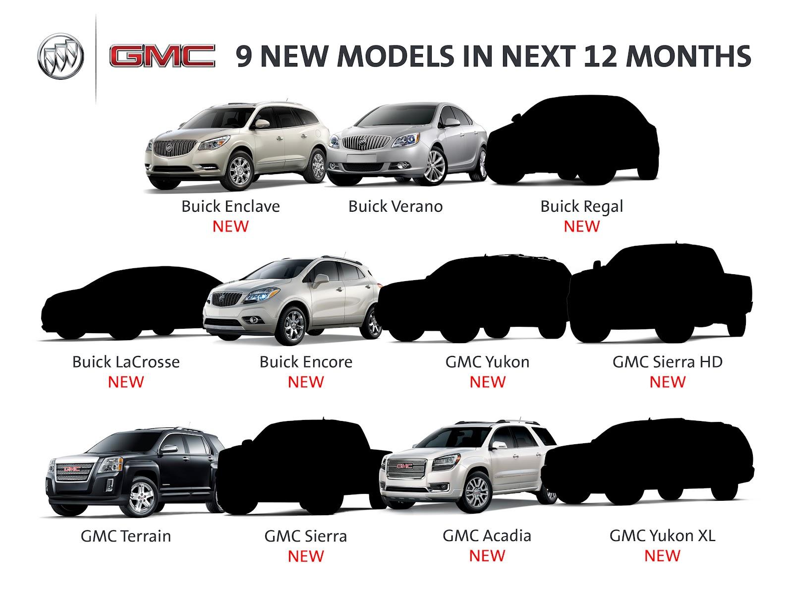 [Actualité] General Motors - Page 11 Buick-GMC_New_Models
