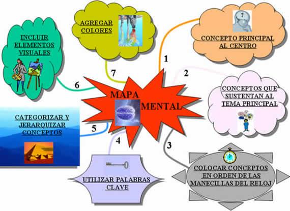 Portafolio de Evidencias- Comunicación y med. instruccionales