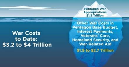 cost of Iraq war