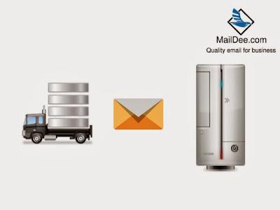 มีความสำคัญต่อประสิทธิภาพในการสื่อสารด้วยอีเมล์