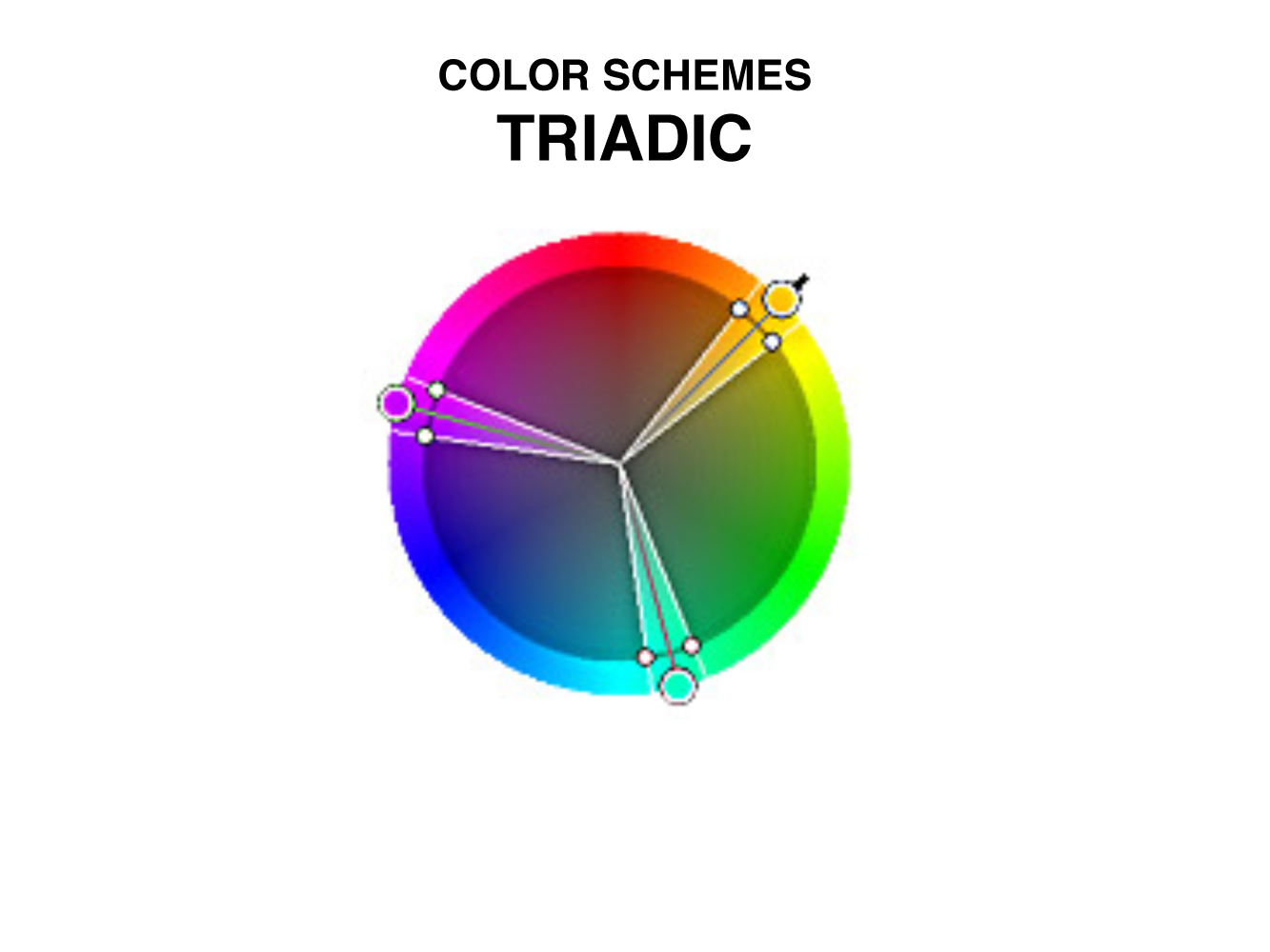 triadic color scheme examples viewing gallery