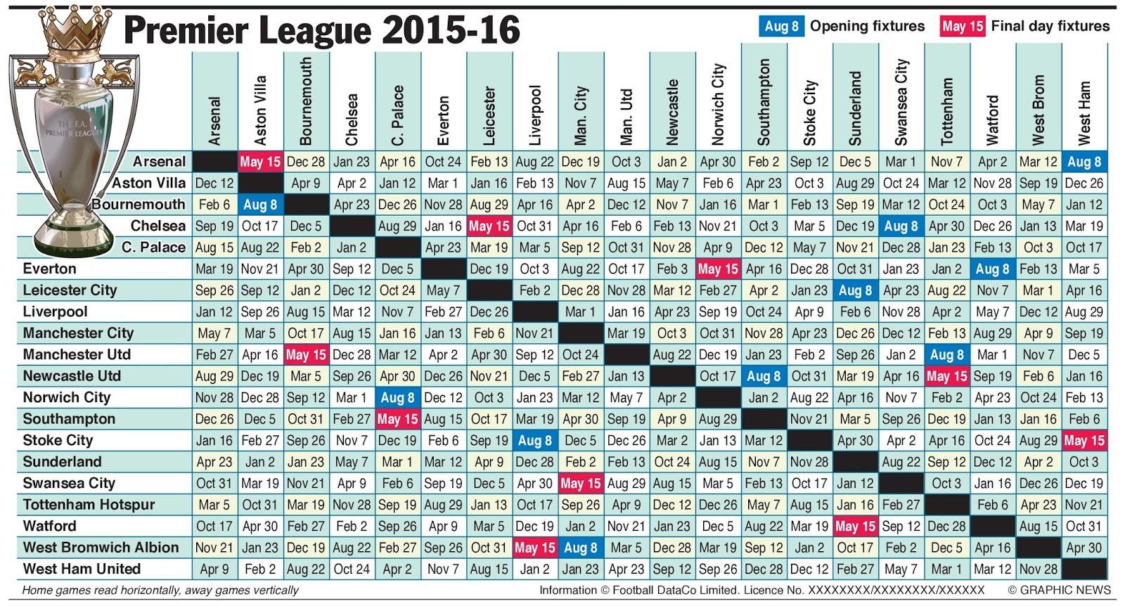 Схема футбольных лиг в россии