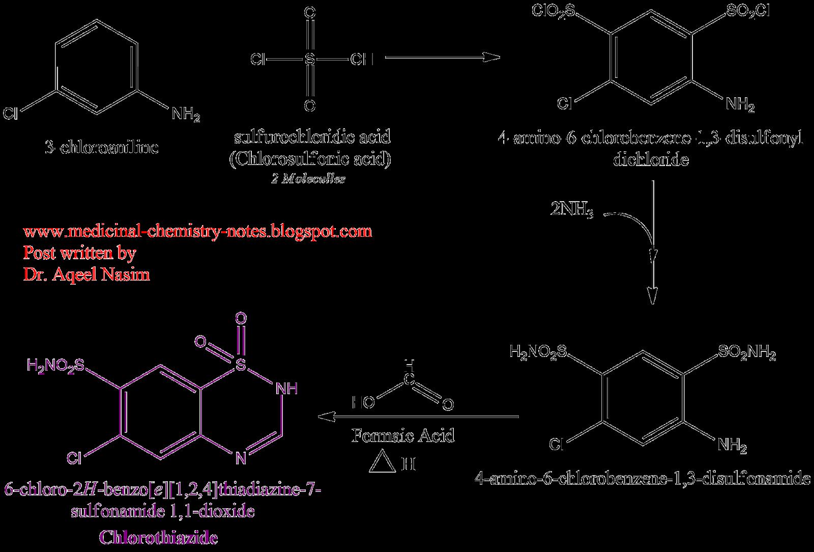 Avalide irbesartan hydrochlorothiazide): side effects