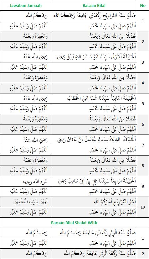 Bacaan Salat Tarwih Bilal