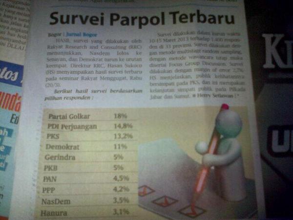 Hasil PKS masuk 3 Besar