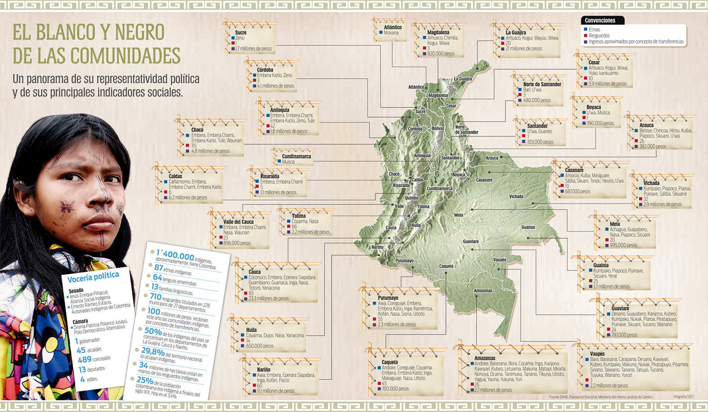 Mapa Fsico de Colombia - Comunidades Indgenas en Peligro