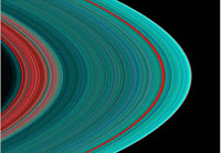 Internal characteristics of Saturn Planet