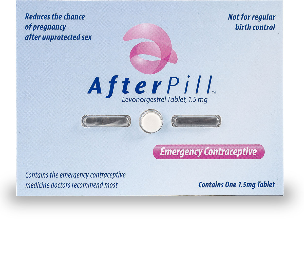 things to note before buying emergency contraceptive morning after pill online - Buy Birth Control Online
