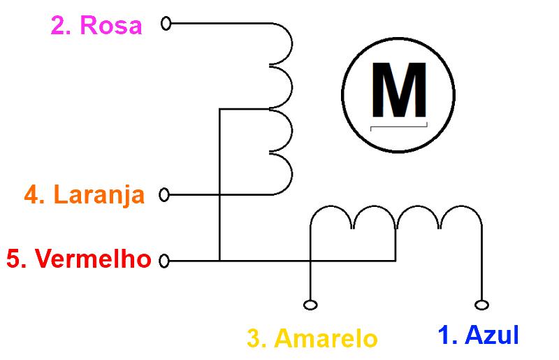 Motor de passo - bobinas
