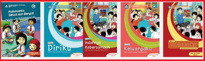 Soal Soal Tematik Sd Kurikulum 2013 Kelas 1 2 3 4 5 6 Jual Ebook Kumpulan Soal Sd Kelas 1