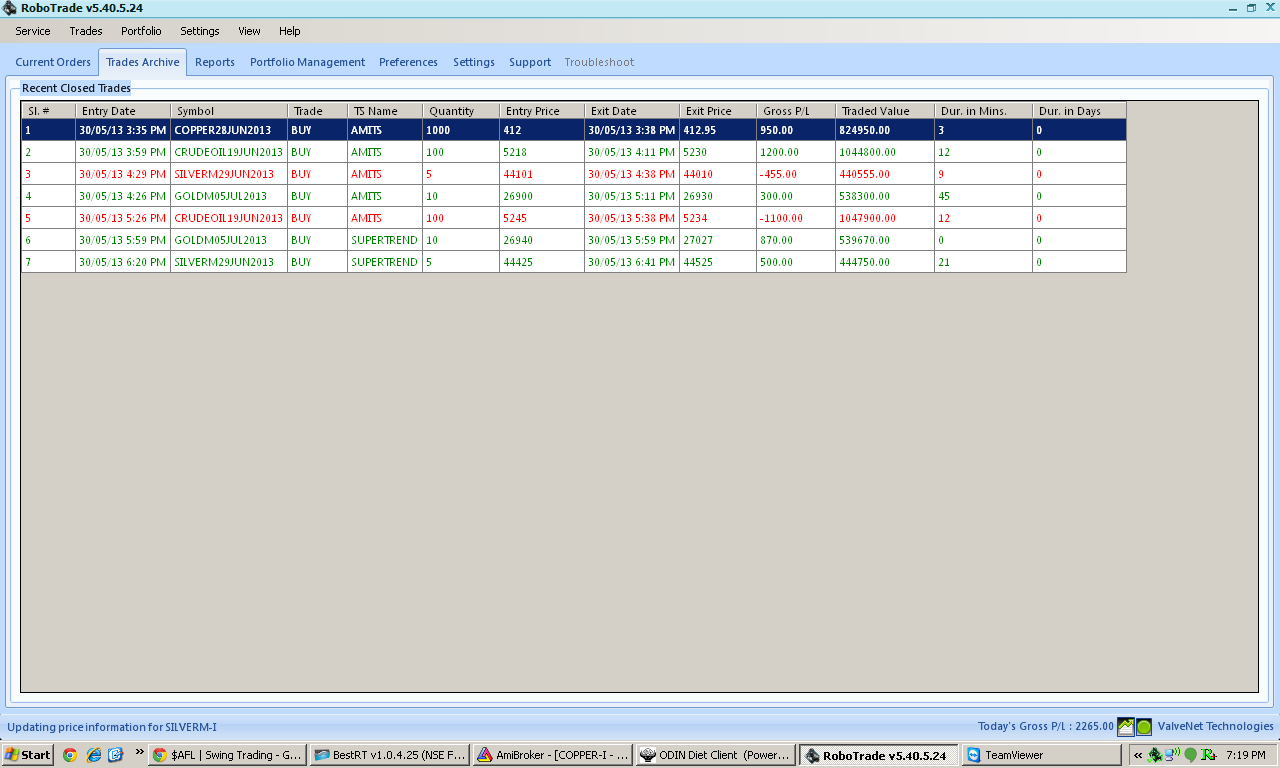 Commodity options trading tutorial