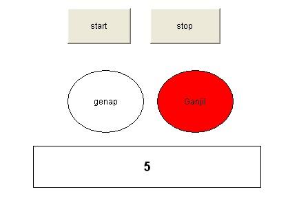 Simulasi Program Penentu Bilangan dengan PLC
