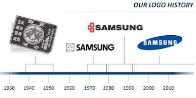 5 Fakta Tentang Samsung