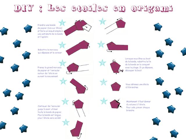 étoiles porte bonheur origami