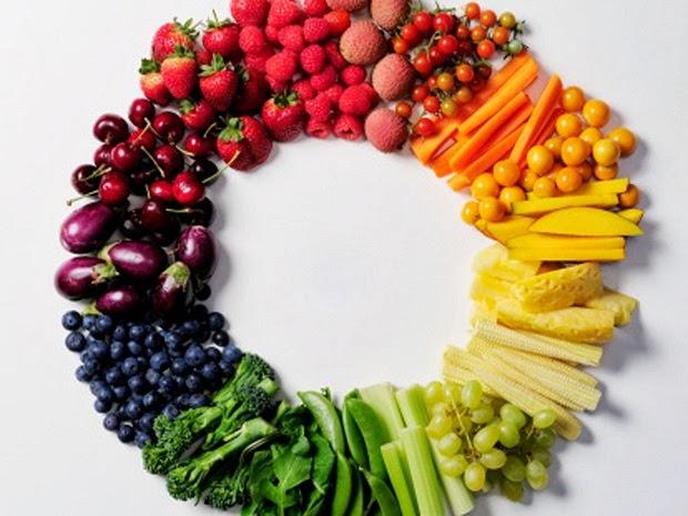 Diéta a stravovanie podľa krvnej skupiny