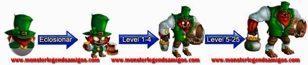 imagen del crecimiento del monstruo lagerchaun