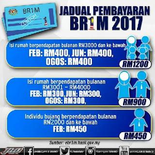 TARIKH PEMBAYARAN BANTUAN RAKYAT 1MALAYSIA (BR1M) 2017