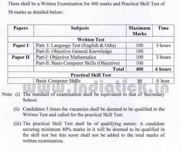 OSSSC Exam Plan and Pattern for Junior Clerk Post