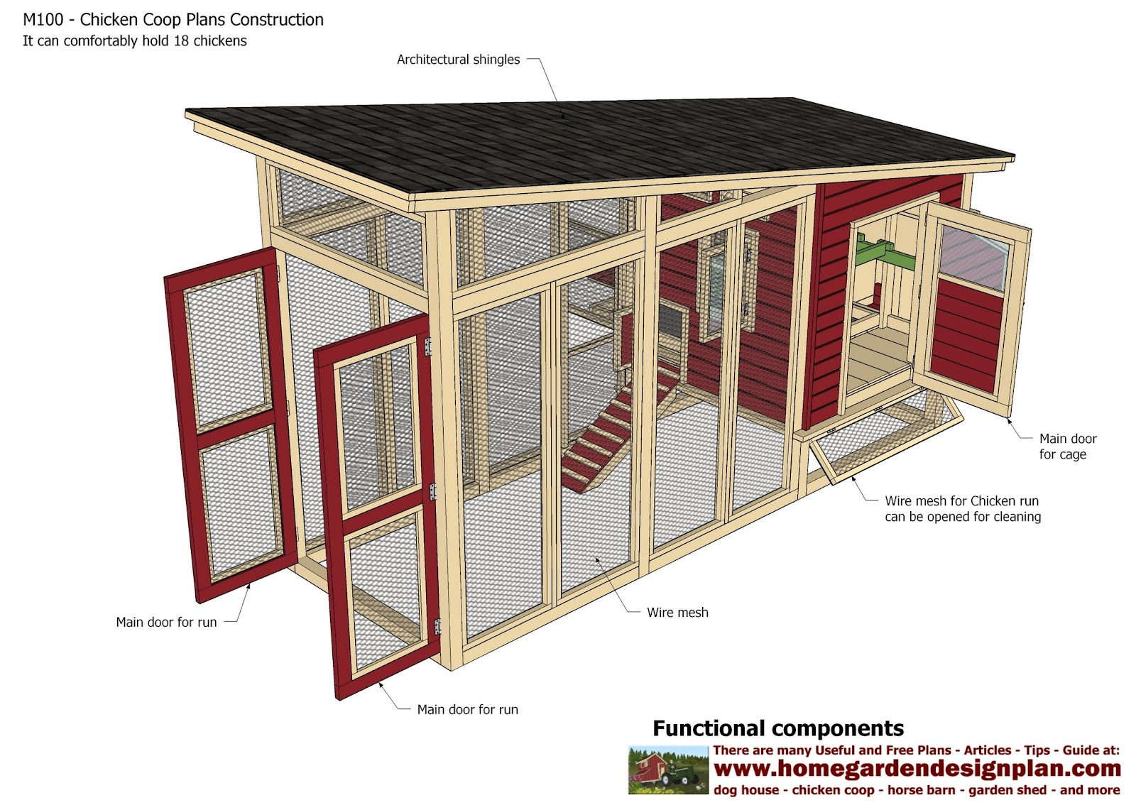 Home garden plans m100 chicken coop plans construction for Plans chicken coop
