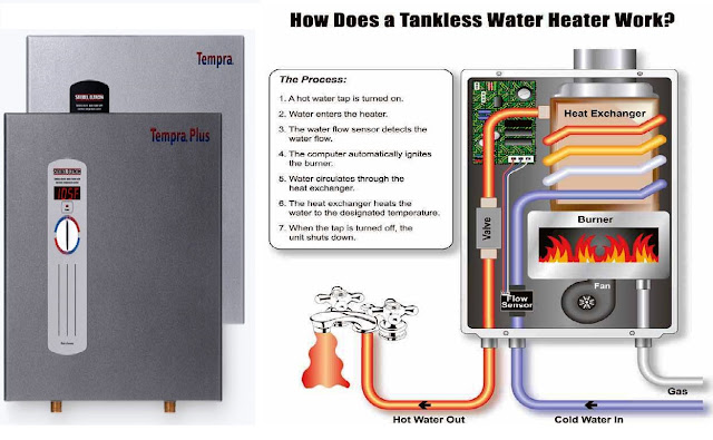 Instantaneous Water Heaters (Tankless-Type)