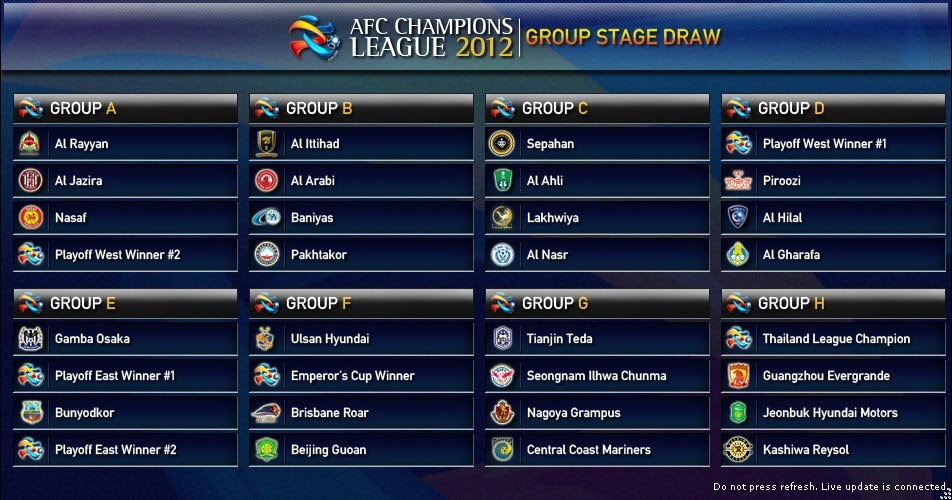 Catatan Kotak Amal: Drawing Group Stage AFC Champions