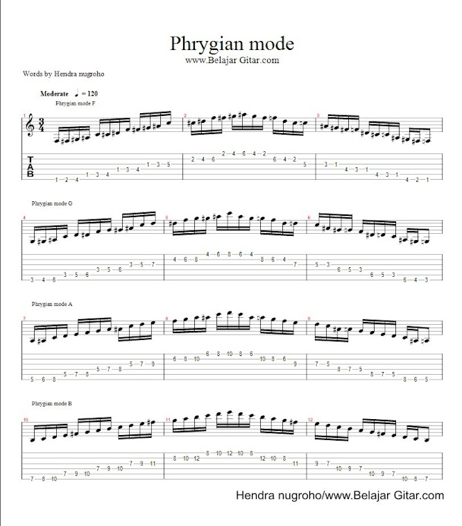 phrygian mode - page 1