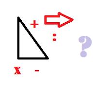Peran, Fungsi, Tujuan, dan Karakteristik Matematika Sekolah