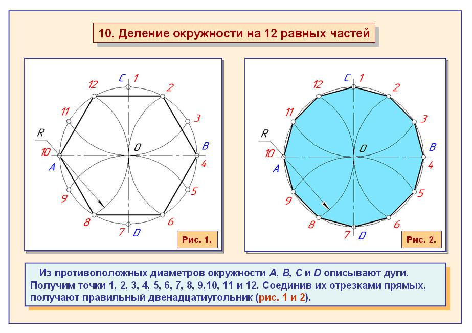 Как разделить круг на три части