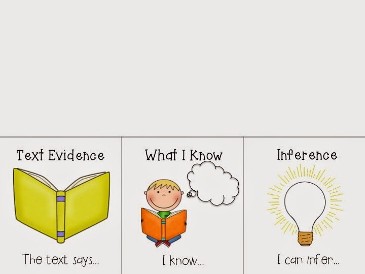 Graphic Organizer: Making Inferences by The Teacher Treasury | TpT
