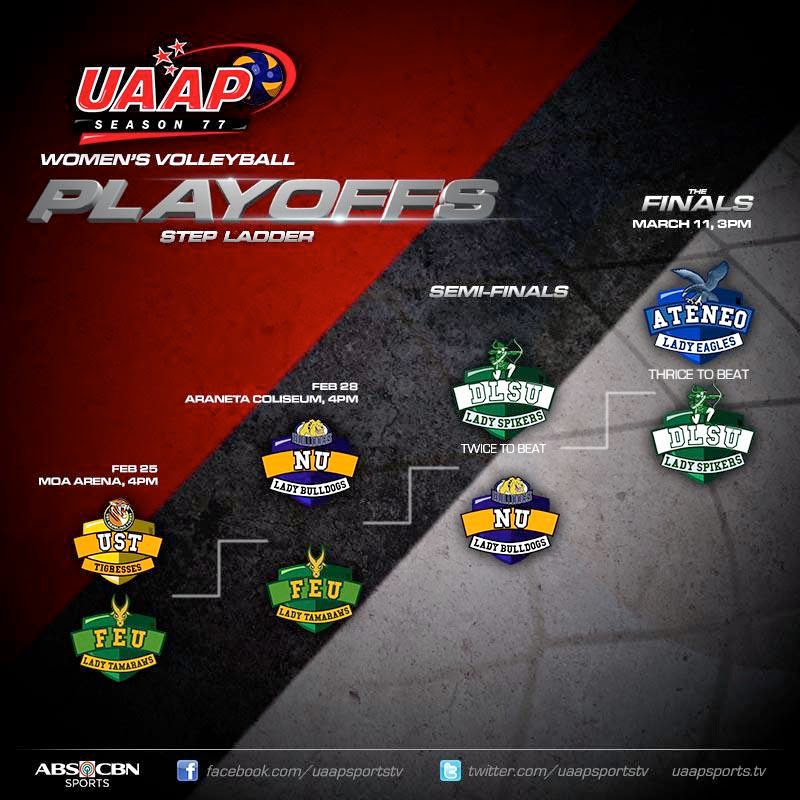 PREVIEW: ADMU vs DLSU UAAP Women's Volleyball Finals