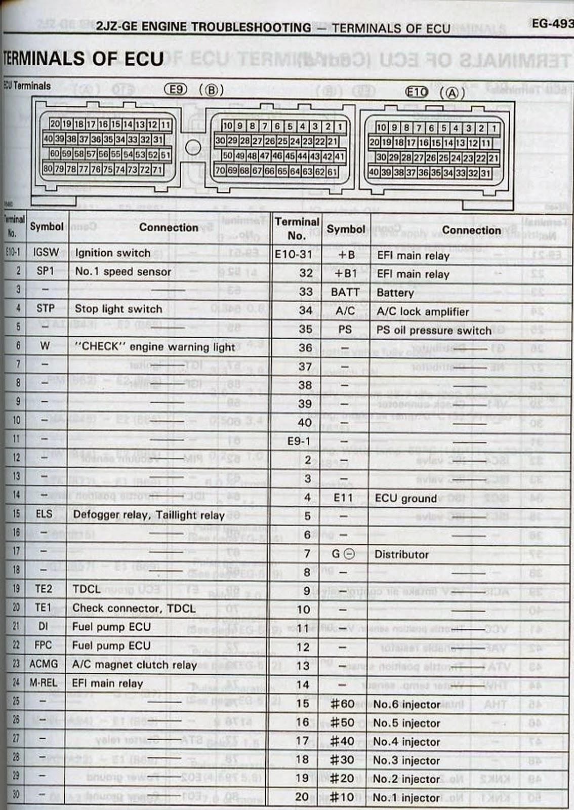 Toyota ECU pinouts: a few 2JZ-GE ECU pinoutToyota ECU pinouts