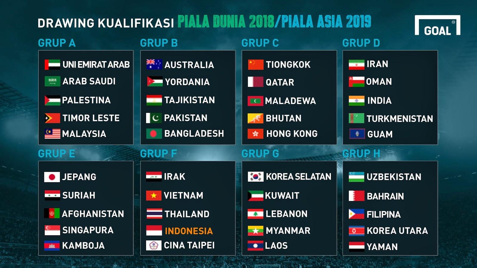 kualifikasi piala dunia foto 2017