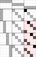 21x12 zarankiewicz problem - sorted solution 1