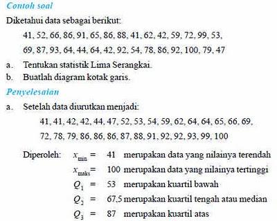 Pipit salindri 24 penyajian data dalam bentuk diagram dan tabel bagian batang memuat angka puluhan dan bagian daun memuat angka satuan contoh soal buatlah diagram batang daun dari data berikut ccuart Image collections